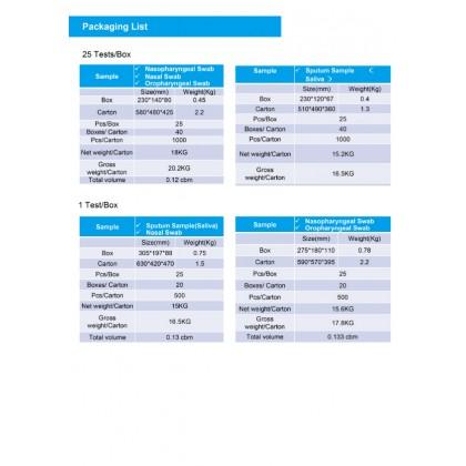 NewGene Covid-19 Antigen Detection Test Kit